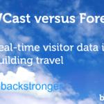 nowcast versus forecast