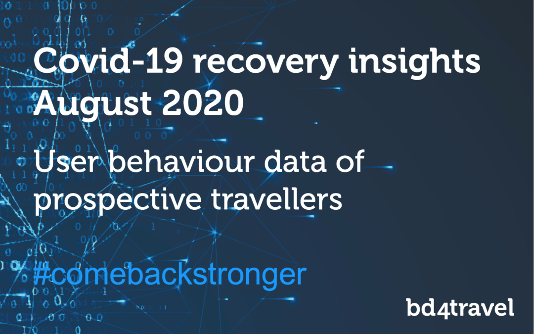 Covid-19 recovery – User behaviour data of prospective travellers (August 2020)