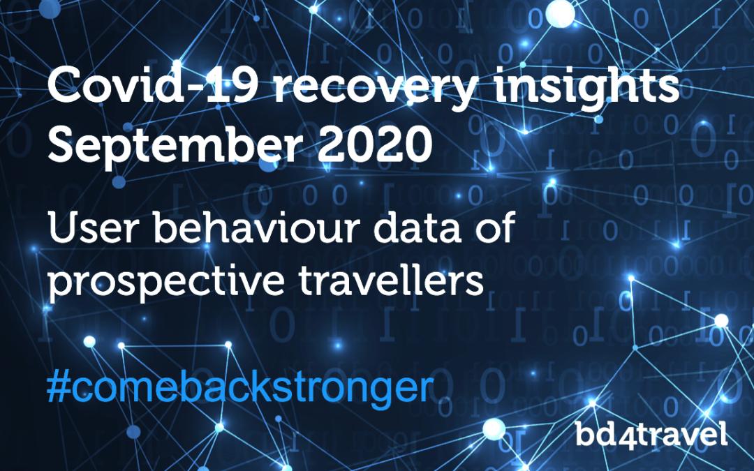 Covid-19 recovery: User behaviour data of prospective travellers (September 2020)