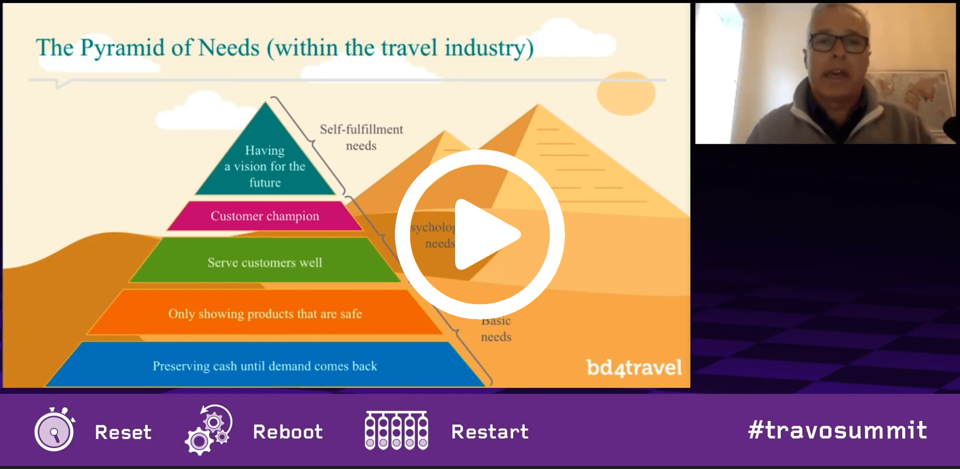 Using data to reboot: How travel firms are using data to reboot their strategies