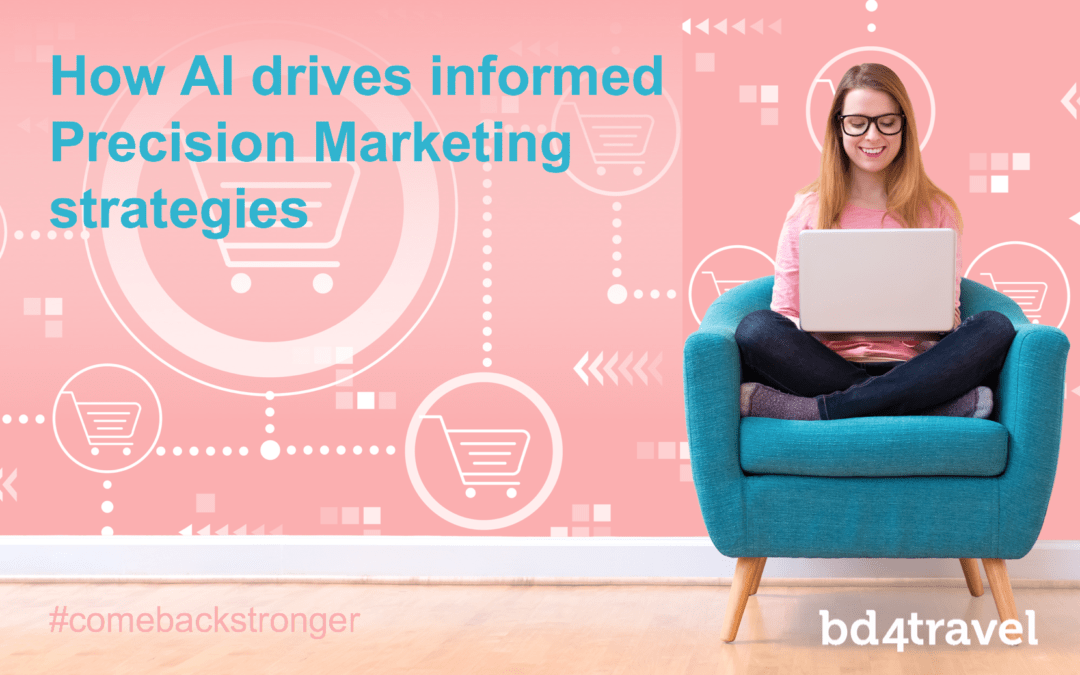 How AI drives informed Precision Marketing strategies